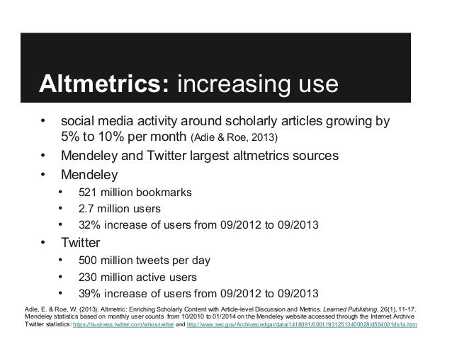 Tweets and Mendeley readers: Two different types of article level metrics Slide 3