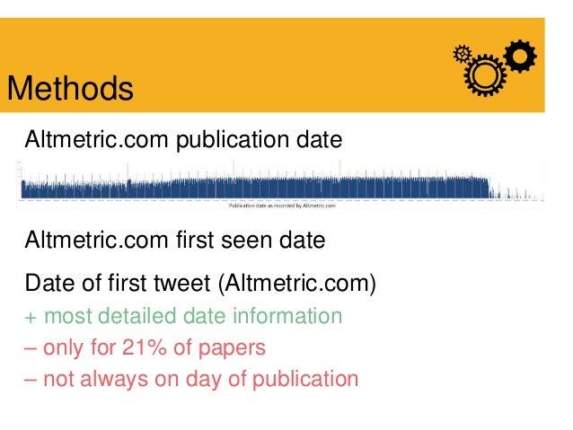 Altmetric.com publication date Altmetric.com first seen date Date of first tweet (Altmetric.com) + most detailed date info...
