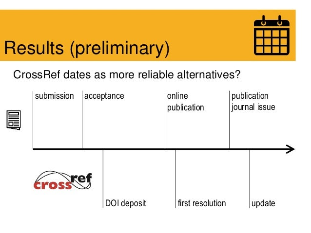 CrossRef dates as more reliable alternatives? Results (preliminary) submission acceptance publication journal issue online...