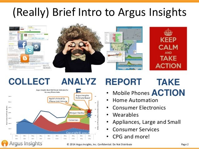 Page 2© 2014 Argus Insights, Inc. Confidential: Do Not Distribute (Really) Brief Intro to Argus Insights COLLECT REPORTANA...