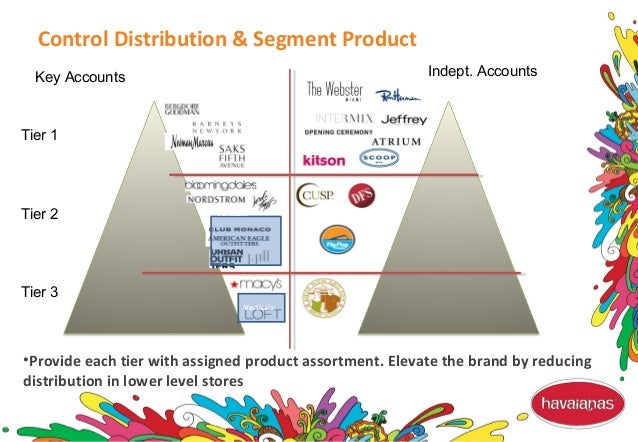 Control Distribution & Segment Product Key Accounts Indept. Accounts Verticals: Verticals: •Provide each tier with assigne...