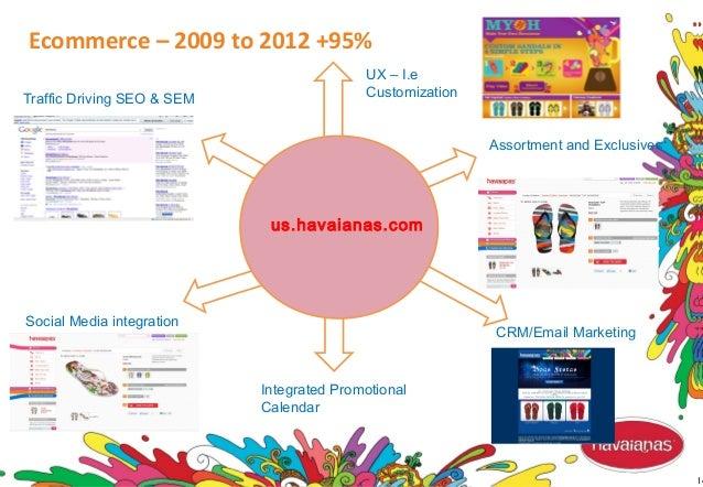 -14 UX – I.e Customization Ecommerce – 2009 to 2012 +95% Traffic Driving SEO & SEM Social Media integration Assortment and...