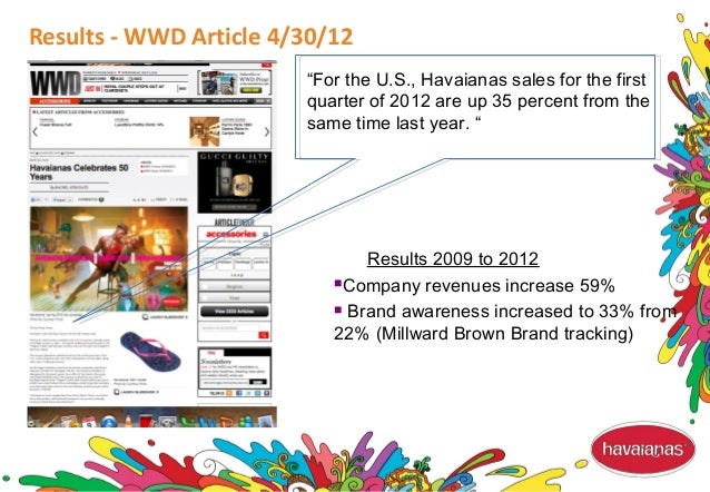 """Results - WWD Article 4/30/12 """"For the U.S., Havaianas sales for the first quarter of 2012 are up 35 percent from the same..."""