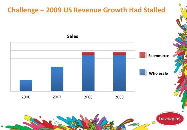 Challenge – 2009 US Revenue Growth Had Stalled Ecommerce Wholesale