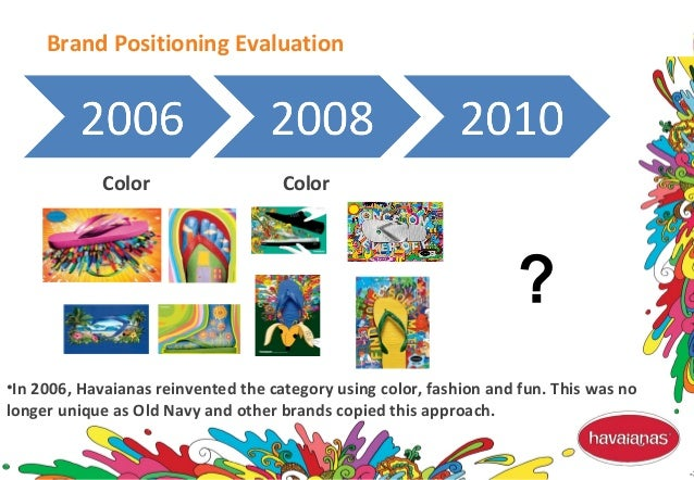 -3 Brand Positioning Evaluation ColorColor •In 2006, Havaianas reinvented the category using color, fashion and fun. This ...