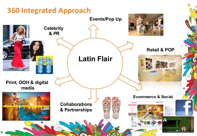Print, OOH & digital media Celebrity & PR Events/Pop Up Collaborations & Partnerships Ecommerce & Social 360 Integrated Ap...