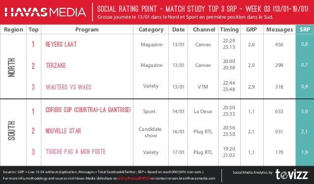 Social Rating Point - Match StudY Top 3 SRP - week 03 (13/01-19/01) Grosse journée le 13/01 dans le Nord et Sport en premi...