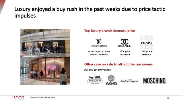 Luxury enjoyed a buy rush in the past weeks due to price tactic impulses 13 Top luxury brands increase price Others are on...