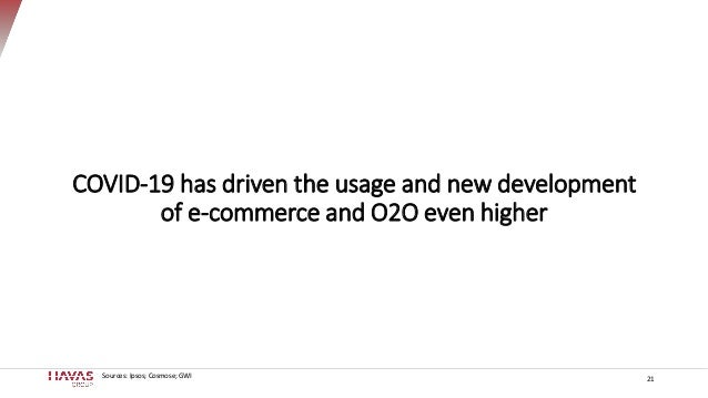 21 Sources: Ipsos; Cosmose; GWI COVID-19 has driven the usage and new development of e-commerce and O2O even higher