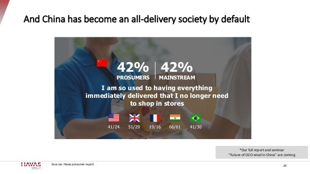 And China has become an all-delivery society by default I am so used to having everything immediately delivered that I no ...