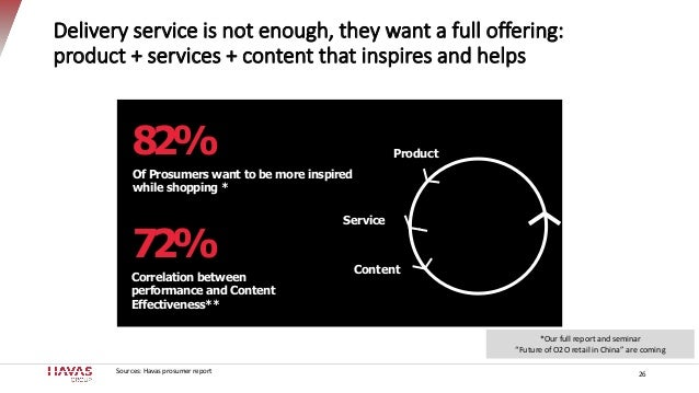 Sources: Havas prosumer report Delivery service is not enough, they want a full offering: product + services + content tha...