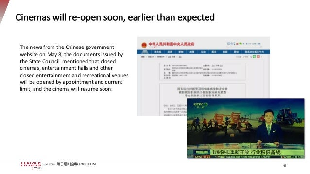 Cinemas will re-open soon, earlier than expected 45 The news from the Chinese government website on May 8, the documents i...