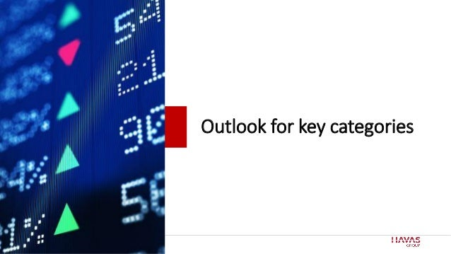 51 Outlook for key categories