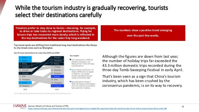 While the tourism industry is gradually recovering, tourists select their destinations carefully Travelers prefer to stay ...