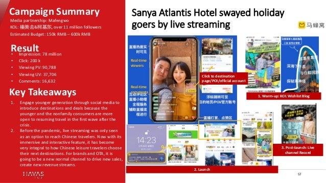 Sanya Atlantis Hotel swayed holiday goers by live streaming 57 Key Takeaways Result Media partnership: Mafengwo KOL: 榛美去&柯...