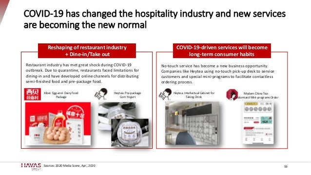 COVID-19 has changed the hospitality industry and new services are becoming the new normal 59 Reshaping of restaurant indu...