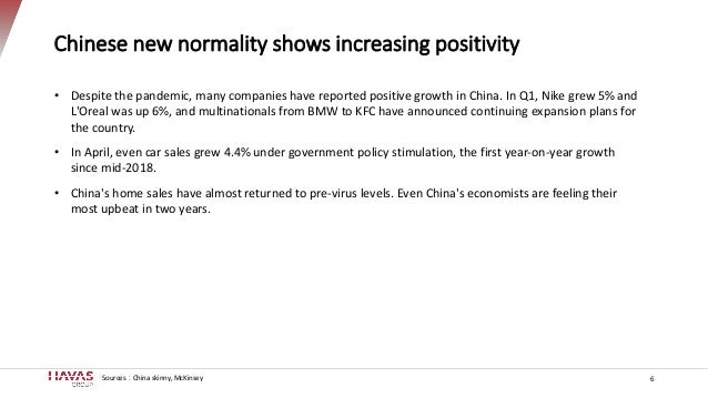 6 • Despite the pandemic, many companies have reported positive growth in China. In Q1, Nike grew 5% and L'Oreal was up 6%...