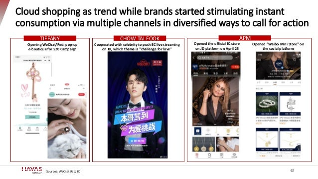 Cloud shopping as trend while brands started stimulating instant consumption via multiple channels in diversified ways to ...