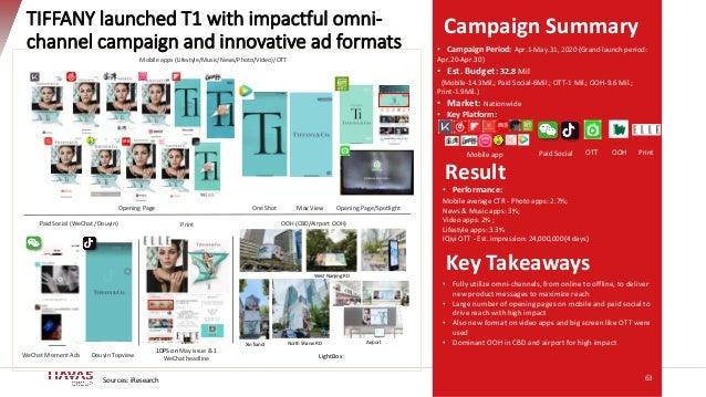 Campaign Summary Key Takeaways Result • Campaign Period: Apr.1-May.31, 2020 (Grand launch period: Apr.20-Apr.30) • Est. Bu...