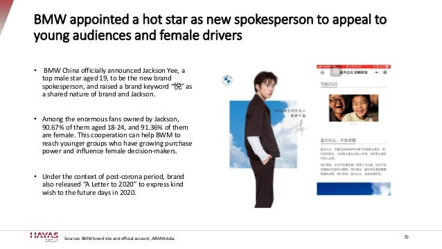 BMW appointed a hot star as new spokesperson to appeal to young audiences and female drivers 70 • BMW China officially ann...