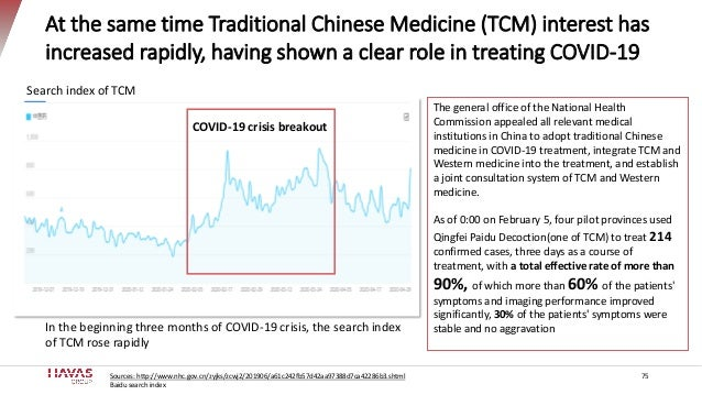 75 At the same time Traditional Chinese Medicine (TCM) interest has increased rapidly, having shown a clear role in treati...