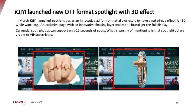 iQIYI launched new OTT format spotlight with 3D effect 80 In March iQIYI launched spotlight ads as an innovative ad format...