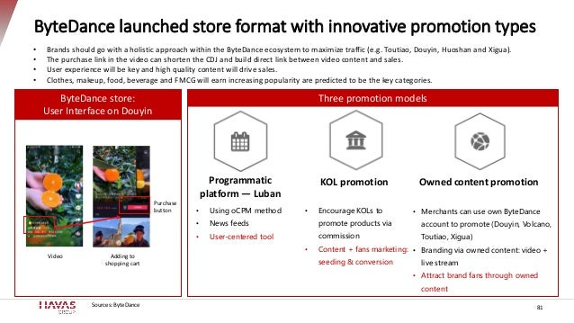 ByteDance launched store format with innovative promotion types 81 ByteDance store: User Interface on Douyin • Encourage K...