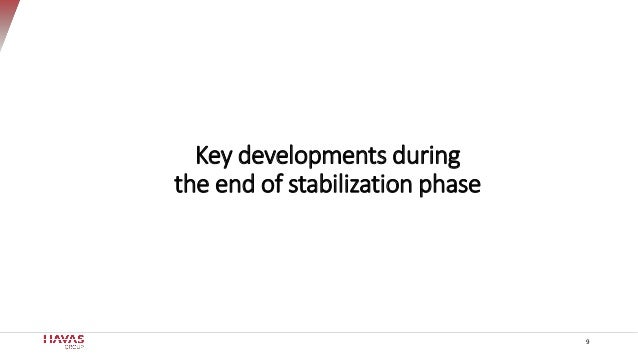 9 Key developments during the end of stabilization phase