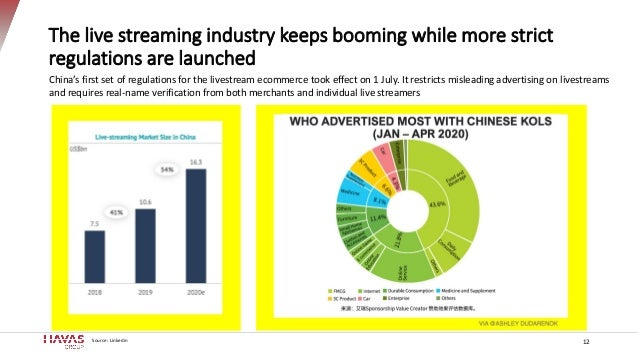 The live streaming industry keeps booming while more strict regulations are launched 12 China's first set of regulations f...