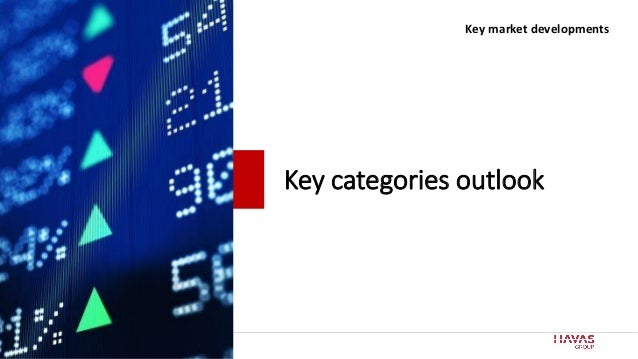 17 Key categories outlook Key market developments