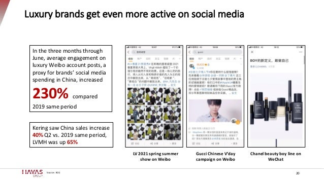 20Source: BCG Luxury brands get even more active on social media In the three months through June, average engagement on l...