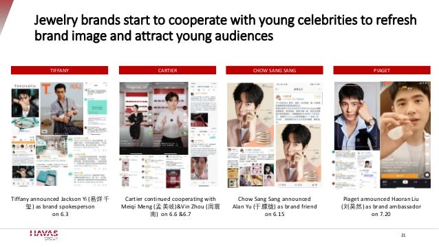 Jewelry brands start to cooperate with young celebrities to refresh brand image and attract young audiences TIFFANY CARTIE...