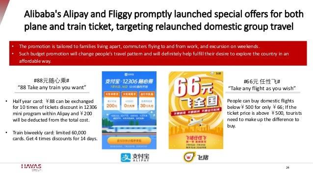 """#88元随心乘# """"88 Take any train you want"""" #66元 任性飞# """"Take any flight as you wish"""" • Half year card: ¥88 can be exchanged for 1..."""