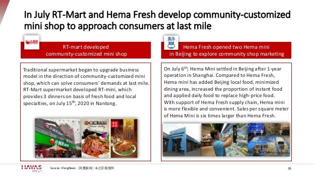 In July RT-Mart and Hema Fresh develop community-customized mini shop to approach consumers at last mile 29Source: IFengNe...