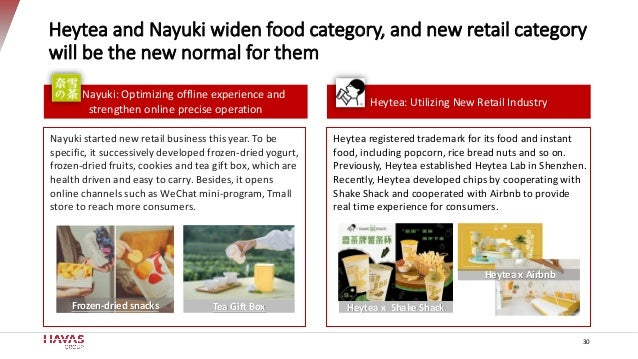Heytea and Nayuki widen food category, and new retail category will be the new normal for them 30 Heytea: Utilizing New Re...