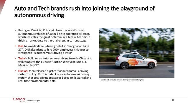 Auto and Tech brands rush into joining the playground of autonomous driving 33 • Basing on Deloitte, China will have the w...