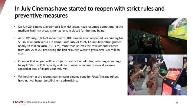 In July Cinemas have started to reopen with strict rules and preventive measures Data source: China Daily, the paper • On ...