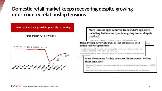China retail market growth is gradually recovering Domestic retail market keeps recovering despite growing inter-country r...