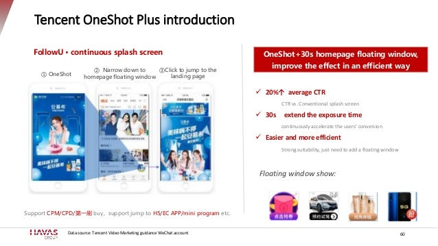 FollowU · continuous splash screen ① OneShot ② Narrow down to homepage floating window ③Click to jump to the landing page ...