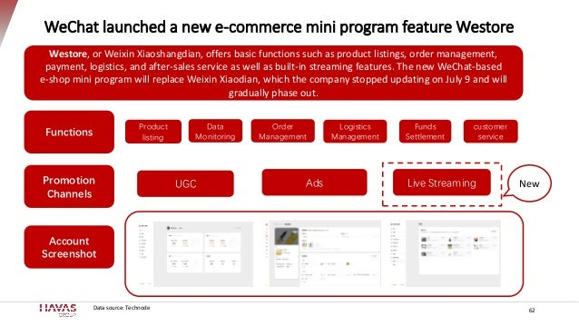 WeChat launched a new e-commerce mini program feature Westore 62 Westore, or Weixin Xiaoshangdian, offers basic functions ...