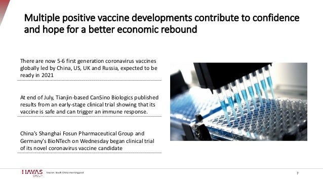 Multiple positive vaccine developments contribute to confidence and hope for a better economic rebound 7 There are now 5-6...