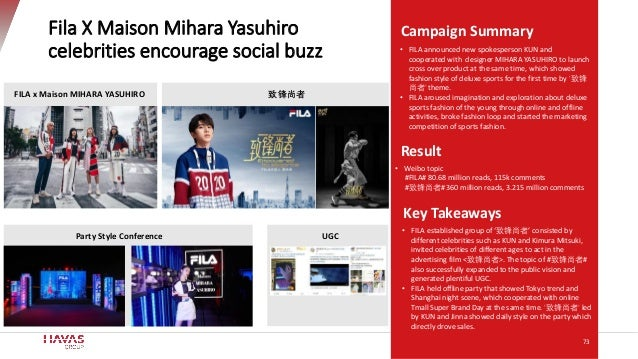 Campaign SummaryFila X Maison Mihara Yasuhiro celebrities encourage social buzz Key Takeaways • FILA announced new spokesp...