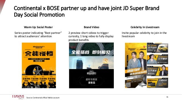 Continental x BOSE partner up and have joint JD Super Brand Day Social Promotion 75Source: Continental official Weibo acco...