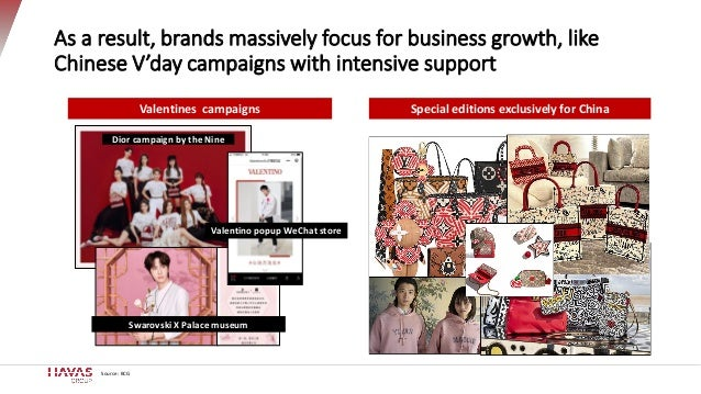 As a result, brands massively focus for business growth, like Chinese V'day campaigns with intensive support Source: BCG V...