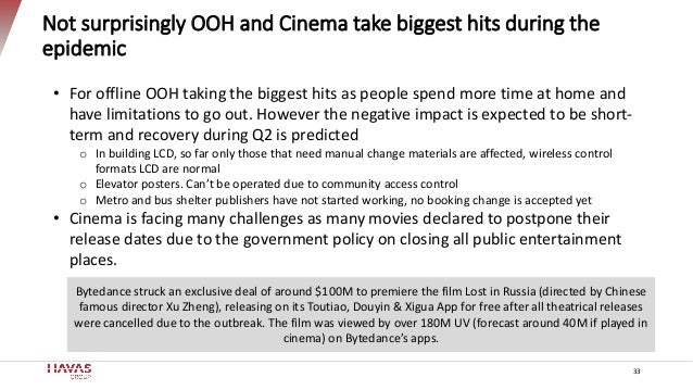 Not surprisingly OOH and Cinema take biggest hits during the epidemic • For offline OOH taking the biggest hits as people ...