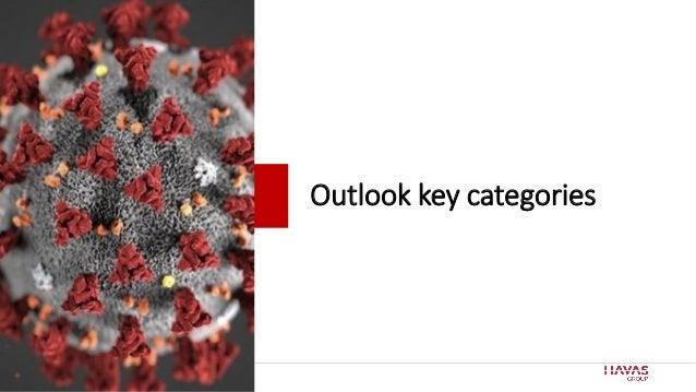 38 Outlook key categories