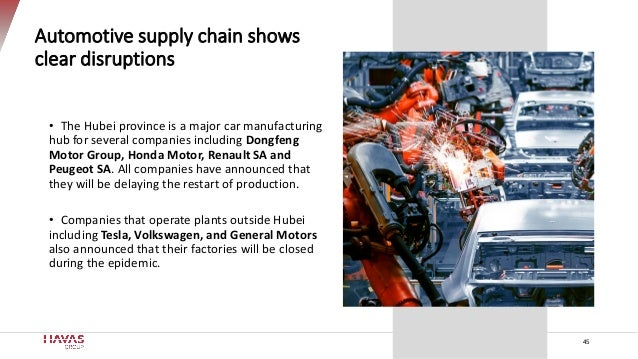 Automotive supply chain shows clear disruptions • The Hubei province is a major car manufacturing hub for several companie...