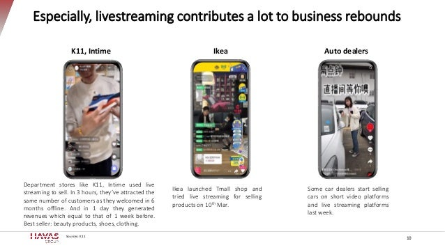 10 Especially, livestreaming contributes a lot to business rebounds Department stores like K11, Intime used live streaming...