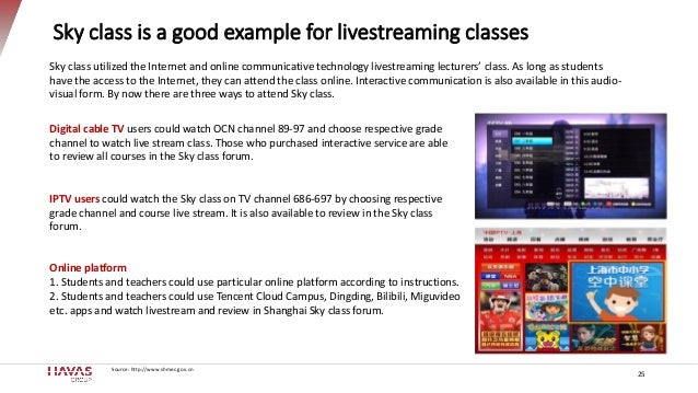 Sky class is a good example for livestreaming classes 25 Sky class utilized the Internet and online communicative technolo...
