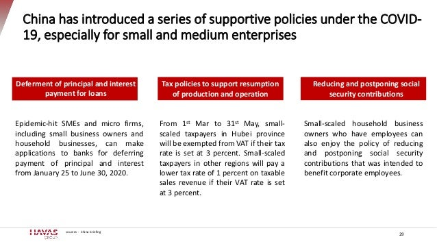 China has introduced a series of supportive policies under the COVID- 19, especially for small and medium enterprises 29 D...